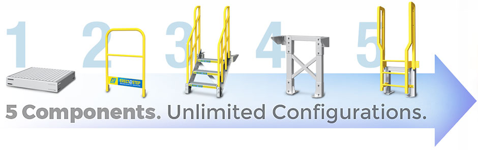 erectastep aluminum modular component stairs and platforms